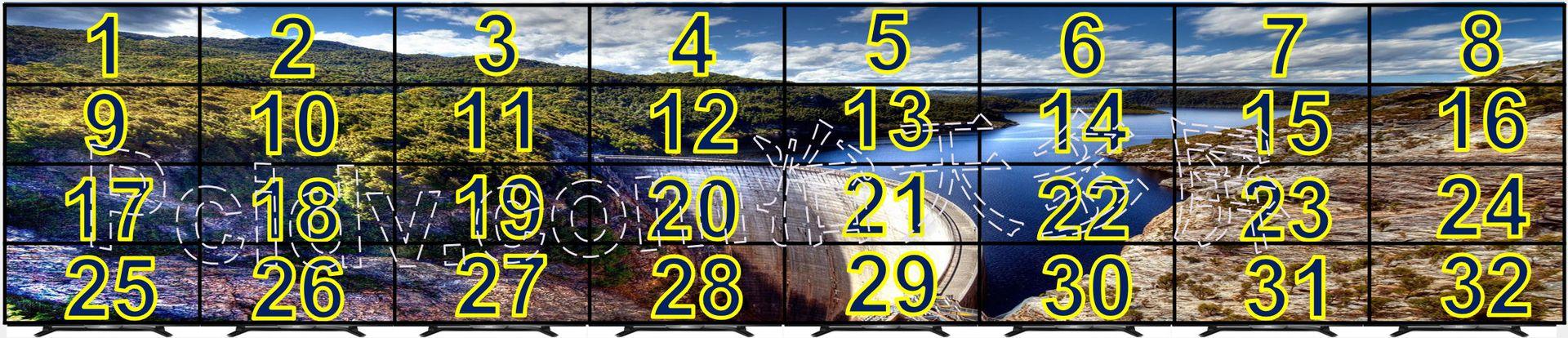 32屏拼接点对点显示4行8列15360x4320分辨率
